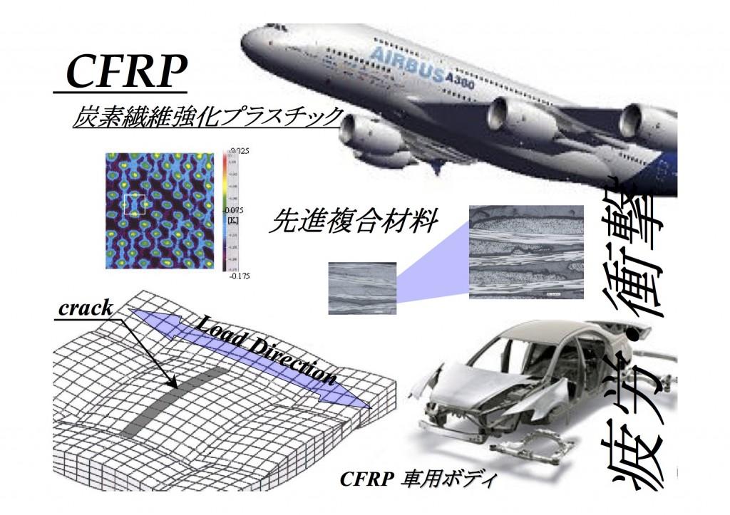 intro08_CFRP