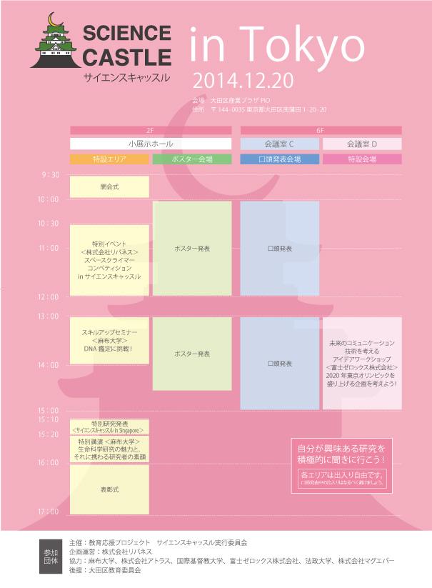 science-castle-tokyo-2014-timeline