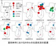 富田林におけるホタルの生息状況の変遷~なぜ、ホタルはいなくなったのか?~(大阪府立富田林高等学校 科学部 ホタル班)
